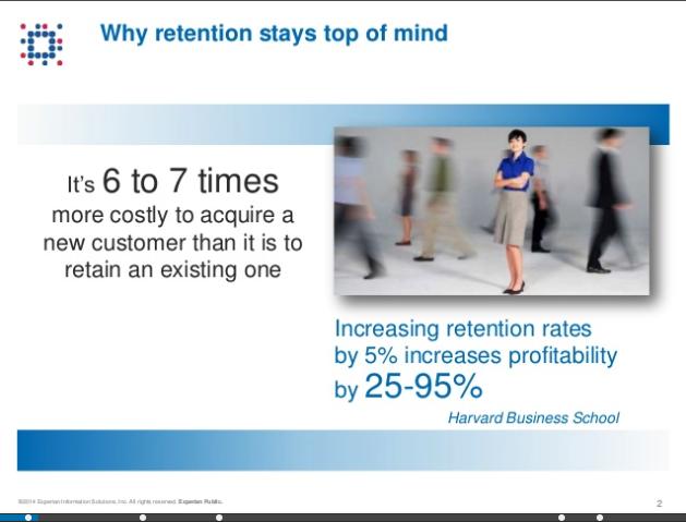 customer retention presentations